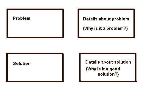 skrabanek s online grammar handbook problem solution