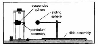 coulomb rsquo s law pendulum experiment diagram
