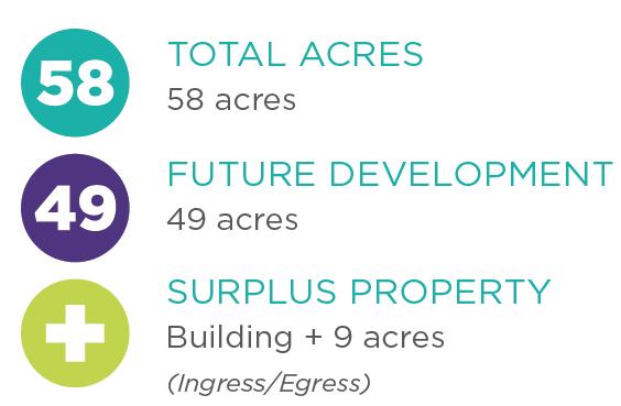 building plus 9 acres (ingress/egress).