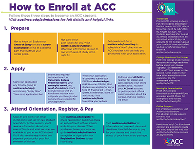 How to enroll at ACC