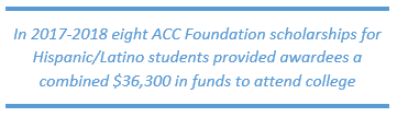 In 2017-2018 eight ACC Foundation