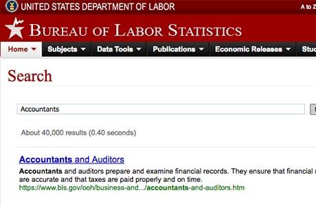 Bureau of Labor Statistics 2