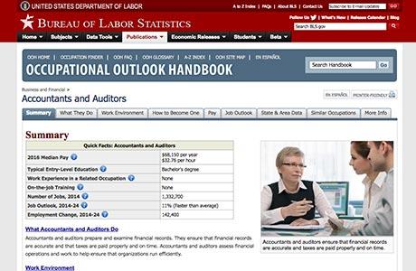 Bureau of Labor Statistics 3