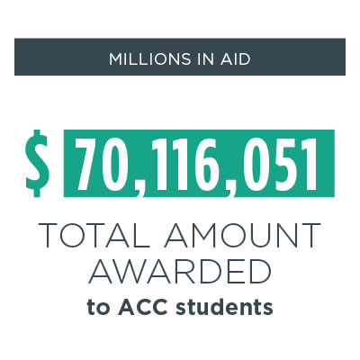 millions in aid -- $70,116,051 total amount of financial aid awarded to ACC students