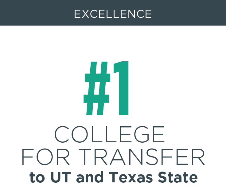 number 1 college for transfer to University of Texas and Texas State.