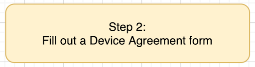 Fill out a Device Agreement form.