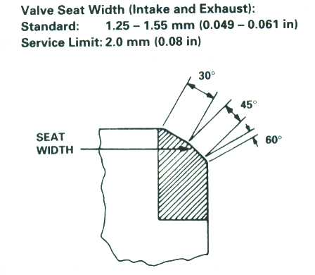 Introduction: Types of Cylinder Head Port/Seat Design